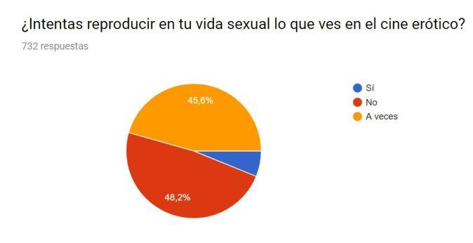 encuesta2