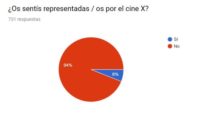 encuesta4